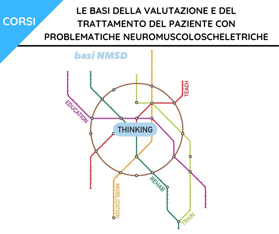 LE BASI DELLA VALUTAZIONE E DEL TRATTAMENTO DEL PAZIENTE CON PROBLEMATICHE NEUROMUSCOLOSCHELETRICHE